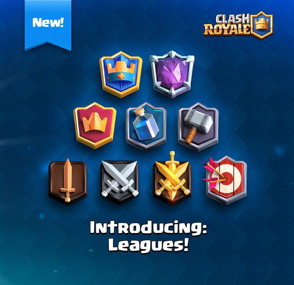 Ligas de Clash Royale